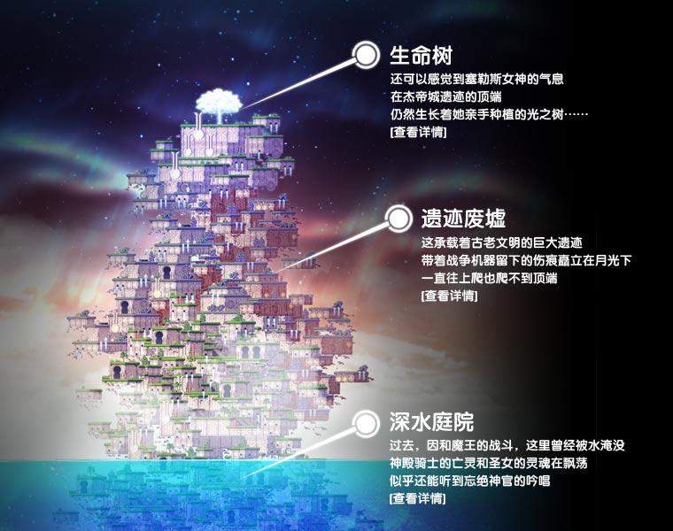 """彩虹岛5月新版——新图""""杰帝城""""2转职业转职任务流程"""